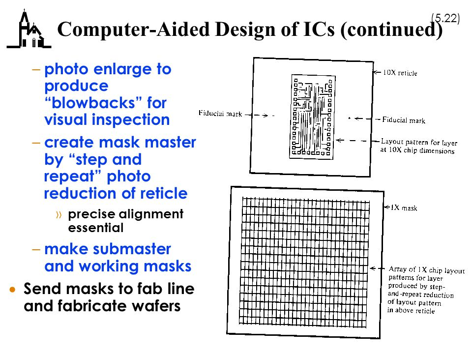 (5.22) Computer-Aided Design of ICs (continued) – photo enlarge to produce blowbacks for visual inspection – create mask master by step and repeat photo reduction of reticle » precise alignment essential – make submaster and working masks  Send masks to fab line and fabricate wafers