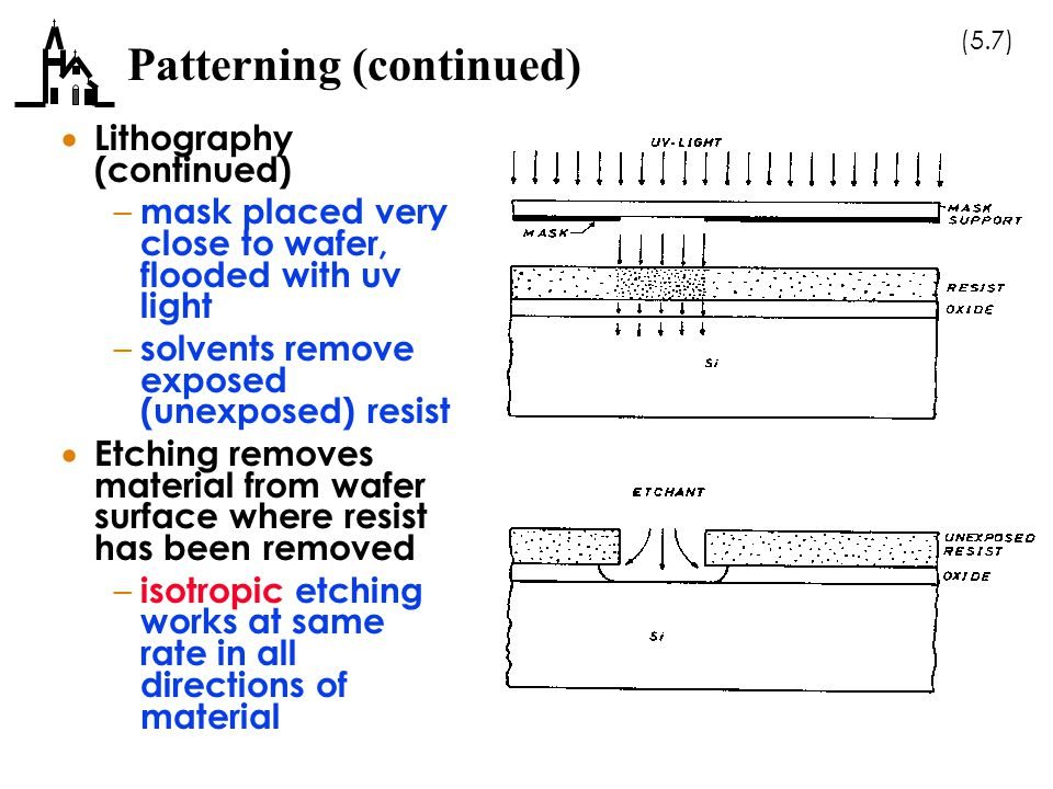 (5.7) Patterning (continued)  Lithography (continued) – mask placed very close to wafer, flooded with uv light – solvents remove exposed (unexposed) resist  Etching removes material from wafer surface where resist has been removed – isotropic etching works at same rate in all directions of material