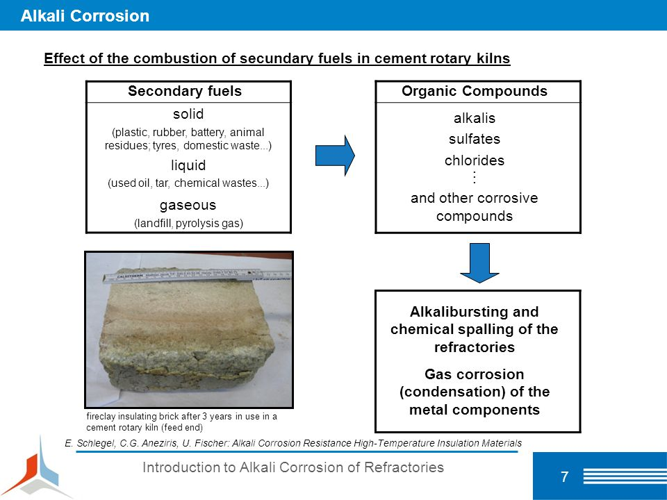 Introduction to Refractories for Gasification Processes 68 Refractories for gasification process today's researches – low /no chrome oxide alumina with ZrO 2, MgO and additives alumina-zirconia with MgO, SiC and additives HfO 2, HfSiO 4 ZrSiO 4 NiAl 2 O 4  researches still in progress J.P.