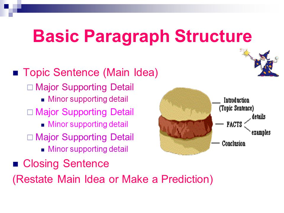 Topic Sentence (Main Idea)  Major Supporting Detail Minor supporting detail  Major Supporting Detail Minor supporting detail  Major Supporting Detail Minor supporting detail Closing Sentence (Restate Main Idea or Make a Prediction) Basic Paragraph Structure