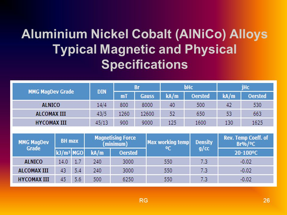 RG26 Aluminium Nickel Cobalt (AlNiCo) Alloys Typical Magnetic and Physical Specifications