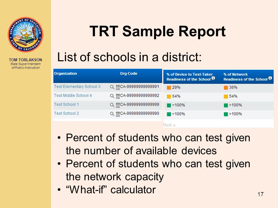 TOM TORLAKSON State Superintendent of Public Instruction TRT Sample Report 17 List of schools in a district: Percent of students who can test given the number of available devices Percent of students who can test given the network capacity What-if calculator
