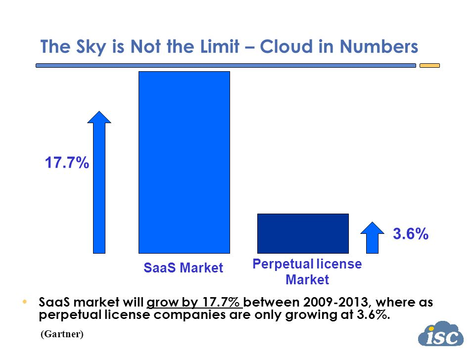 The Sky is Not the Limit – Cloud in Numbers SaaS market will grow by 17.7% between 2009-2013, where as perpetual license companies are only growing at 3.6%.