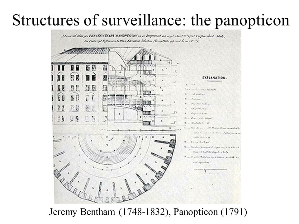 Structures of surveillance: the panopticon Jeremy Bentham (1748-1832), Panopticon (1791)
