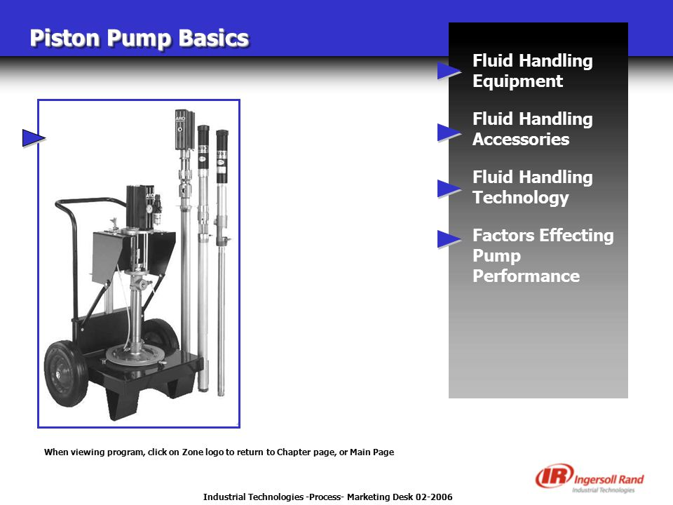 Industrial Technologies -Process- Marketing Desk 02-2006 Fluid Handling Equipment Fluid Handling Accessories Fluid Handling Technology Factors Effecting Pump Performance Piston Pump Basics When viewing program, click on Zone logo to return to Chapter page, or Main Page