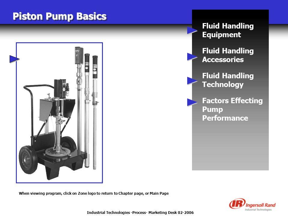 Industrial Technologies -Process- Marketing Desk 02-2006 Fluid Handling Equipment Fluid Handling Accessories Fluid Handling Technology Factors Effecti