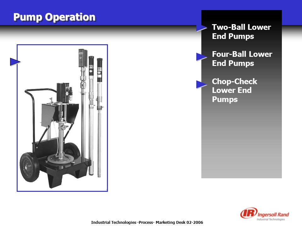 Industrial Technologies -Process- Marketing Desk 02-2006 Pump Operation Two-Ball Lower End Pumps Four-Ball Lower End Pumps Chop-Check Lower End Pumps