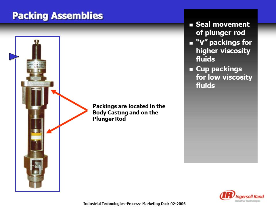 "Industrial Technologies -Process- Marketing Desk 02-2006 Packing Assemblies n Seal movement of plunger rod n ""V"" packings for higher viscosity fluids"