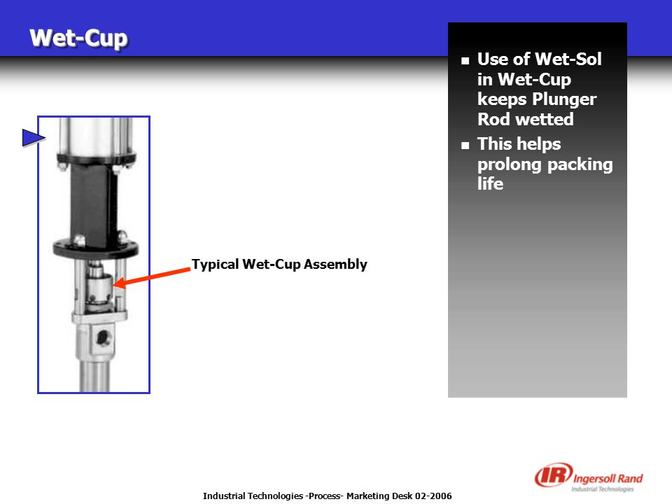 Industrial Technologies -Process- Marketing Desk 02-2006 Wet-CupWet-Cup n Use of Wet-Sol in Wet-Cup keeps Plunger Rod wetted n This helps prolong packing life Typical Wet-Cup Assembly