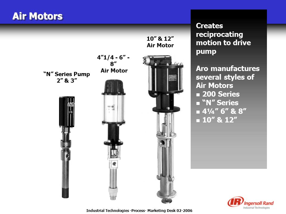 Industrial Technologies -Process- Marketing Desk 02-2006 Air Motors Creates reciprocating motion to drive pump Aro manufactures several styles of Air Motors n 200 Series n N Series n 4¼ 6 & 8 n 10 & 12 N Series Pump 2 & 3 4 1/4 - 6 - 8 Air Motor 10 & 12 Air Motor