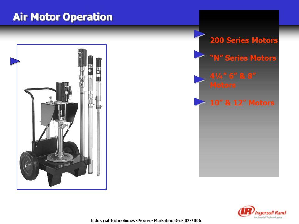 "Industrial Technologies -Process- Marketing Desk 02-2006 Air Motor Operation 200 Series Motors ""N"" Series Motors 4¼"" 6"" & 8"" Motors 10"" & 12"" Motors"