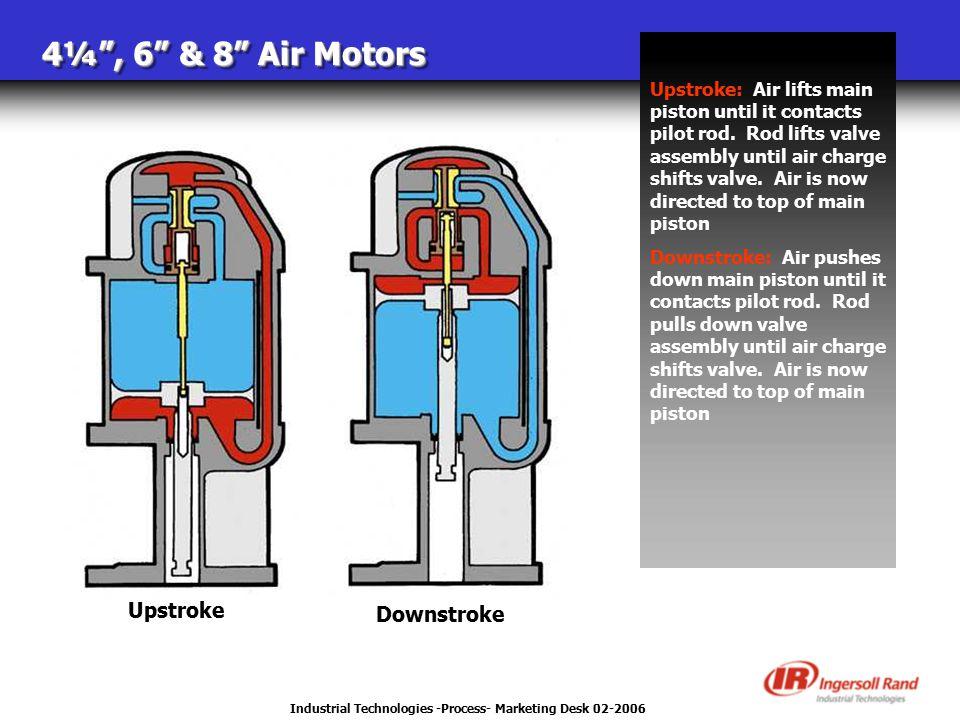 "Industrial Technologies -Process- Marketing Desk 02-2006 4¼"", 6"" & 8"" Air Motors Downstroke Upstroke Upstroke: Air lifts main piston until it contacts"