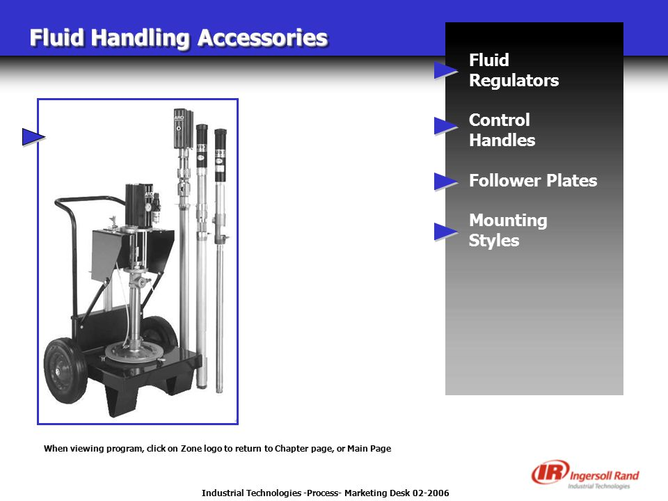 Industrial Technologies -Process- Marketing Desk 02-2006 Fluid Handling Accessories Fluid Regulators Control Handles Follower Plates Mounting Styles When viewing program, click on Zone logo to return to Chapter page, or Main Page