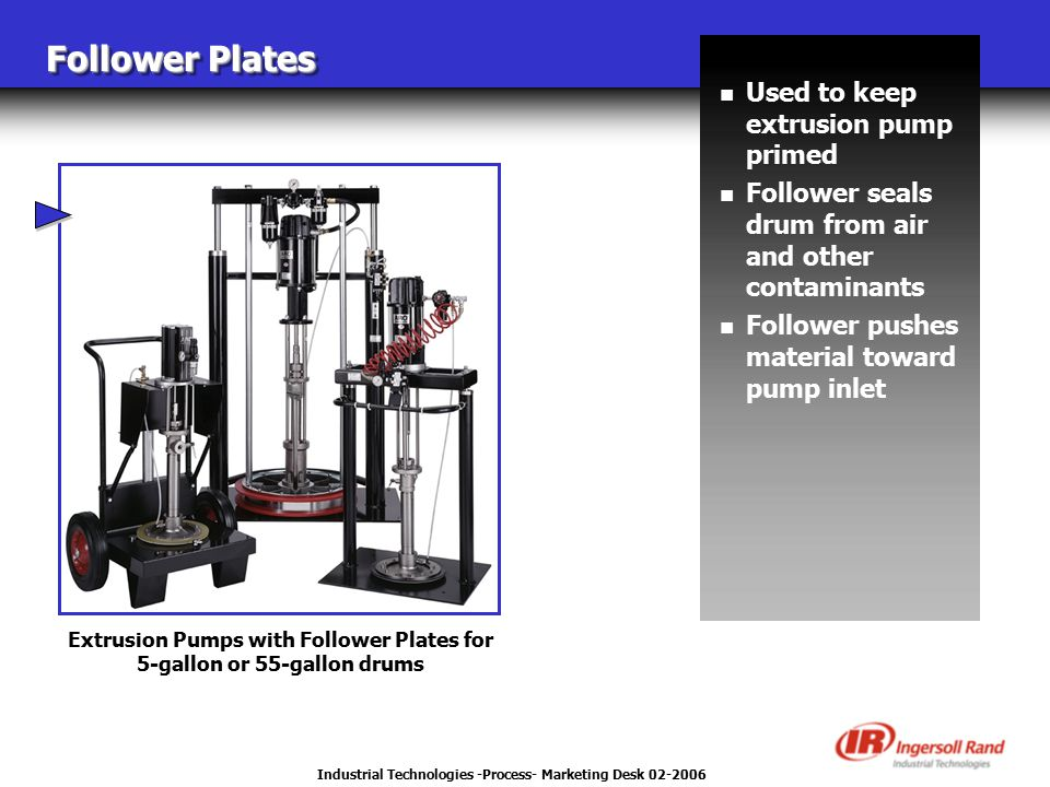 Industrial Technologies -Process- Marketing Desk 02-2006 Follower Plates n Used to keep extrusion pump primed n Follower seals drum from air and other contaminants n Follower pushes material toward pump inlet Extrusion Pumps with Follower Plates for 5-gallon or 55-gallon drums