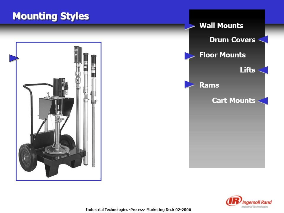 Industrial Technologies -Process- Marketing Desk 02-2006 Mounting Styles Wall Mounts Drum Covers Floor Mounts Lifts Rams Cart Mounts