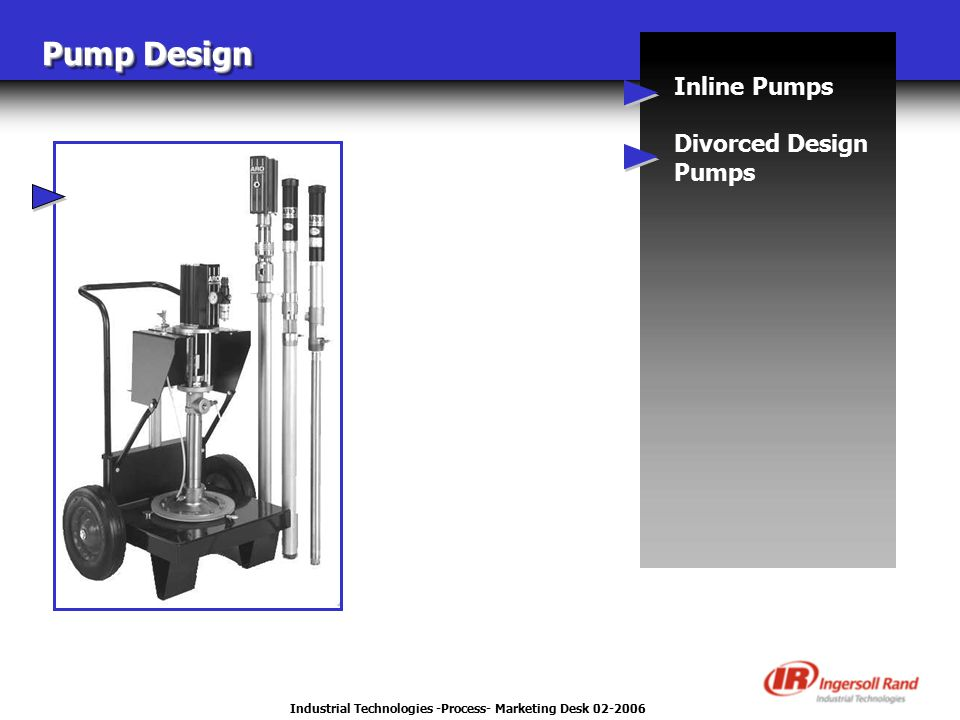 Industrial Technologies -Process- Marketing Desk 02-2006 Pump Design Inline Pumps Divorced Design Pumps