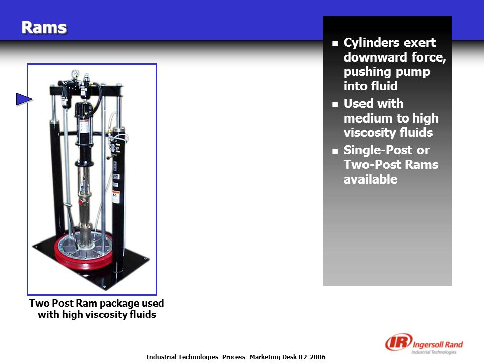Industrial Technologies -Process- Marketing Desk 02-2006 RamsRams n Cylinders exert downward force, pushing pump into fluid n Used with medium to high viscosity fluids n Single-Post or Two-Post Rams available Two Post Ram package used with high viscosity fluids