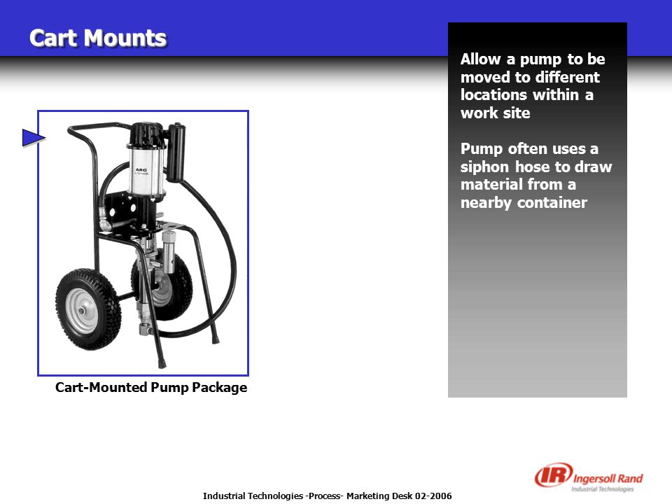 Industrial Technologies -Process- Marketing Desk 02-2006 Cart Mounts Allow a pump to be moved to different locations within a work site Pump often uses a siphon hose to draw material from a nearby container Cart-Mounted Pump Package