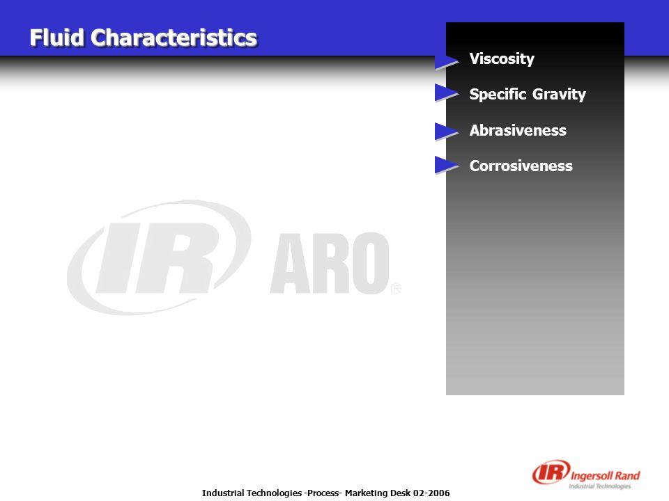 Industrial Technologies -Process- Marketing Desk 02-2006 Fluid Characteristics Viscosity Specific Gravity Abrasiveness Corrosiveness