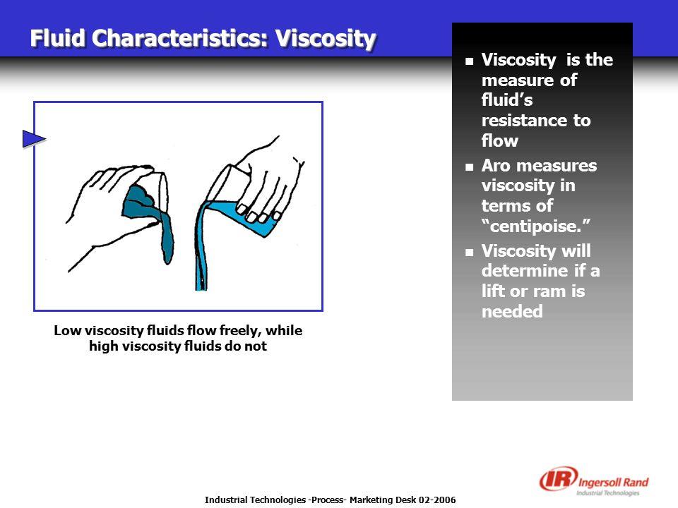 Industrial Technologies -Process- Marketing Desk 02-2006 Fluid Characteristics: Viscosity Low viscosity fluids flow freely, while high viscosity fluid
