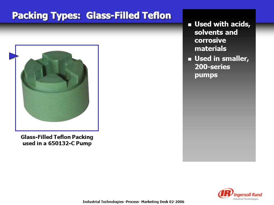 Industrial Technologies -Process- Marketing Desk 02-2006 Packing Types: Glass-Filled Teflon Glass-Filled Teflon Packing used in a 650132-C Pump n Used