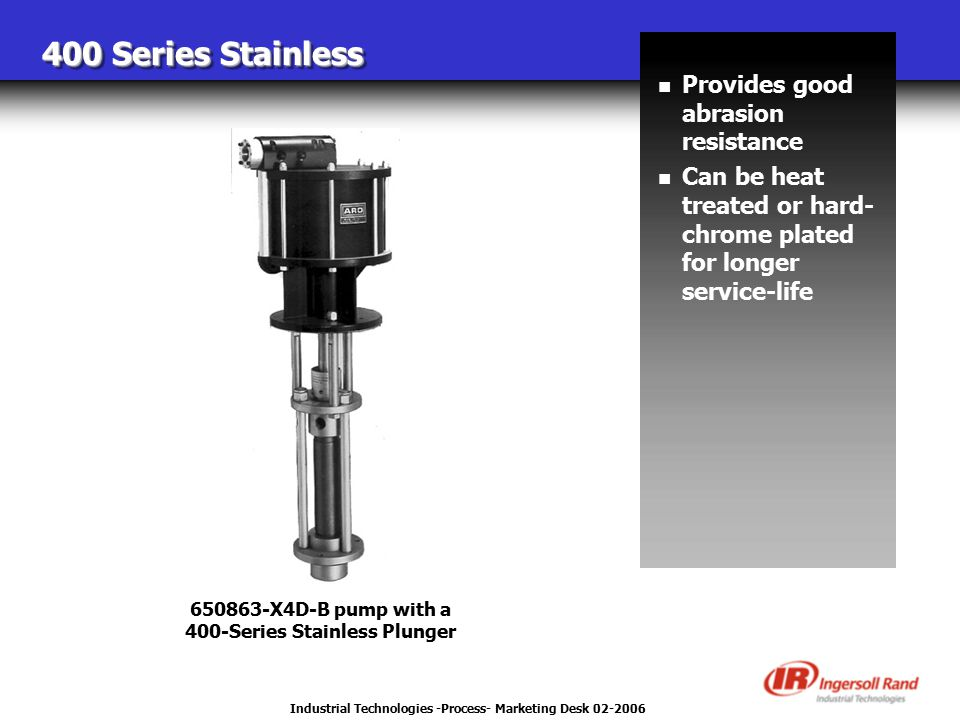 Industrial Technologies -Process- Marketing Desk 02-2006 400 Series Stainless 650863-X4D-B pump with a 400-Series Stainless Plunger n Provides good ab