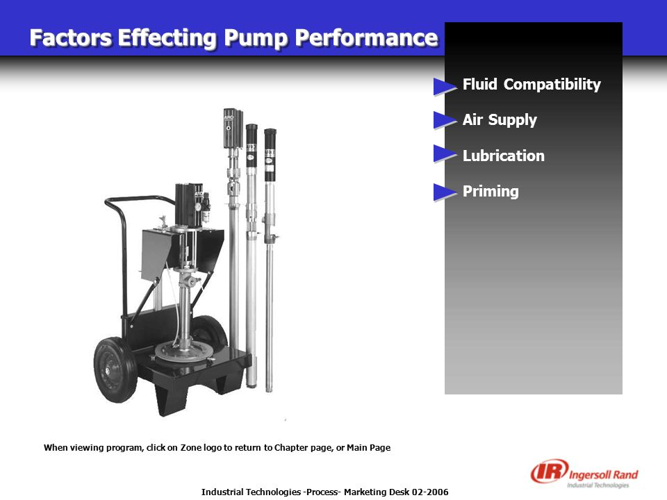 Industrial Technologies -Process- Marketing Desk 02-2006 Factors Effecting Pump Performance Fluid Compatibility Air Supply Lubrication Priming When vi