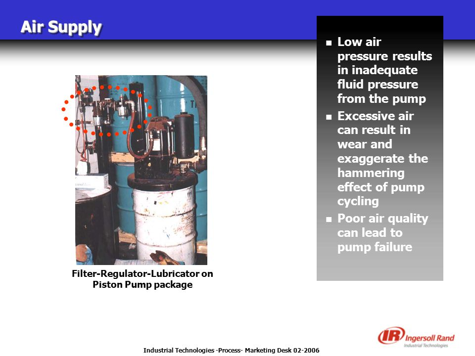 Industrial Technologies -Process- Marketing Desk 02-2006 Filter-Regulator-Lubricator on Piston Pump package Air Supply n Low air pressure results in inadequate fluid pressure from the pump n Excessive air can result in wear and exaggerate the hammering effect of pump cycling n Poor air quality can lead to pump failure