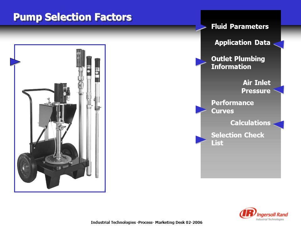 Industrial Technologies -Process- Marketing Desk 02-2006 Pump Selection Factors Fluid Parameters Application Data Outlet Plumbing Information Air Inle