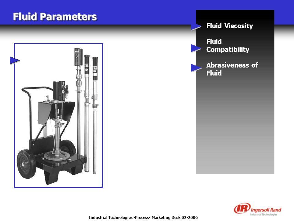 Industrial Technologies -Process- Marketing Desk 02-2006 Fluid Parameters Fluid Viscosity Fluid Compatibility Abrasiveness of Fluid