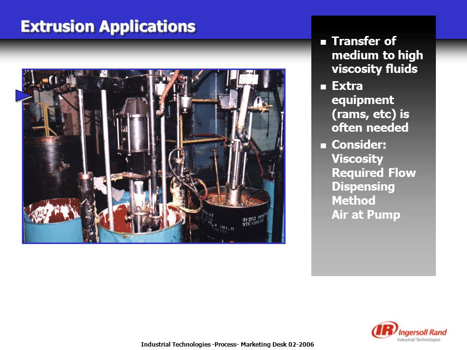 Industrial Technologies -Process- Marketing Desk 02-2006 Extrusion Applications n Transfer of medium to high viscosity fluids n Extra equipment (rams, etc) is often needed n Consider: Viscosity Required Flow Dispensing Method Air at Pump