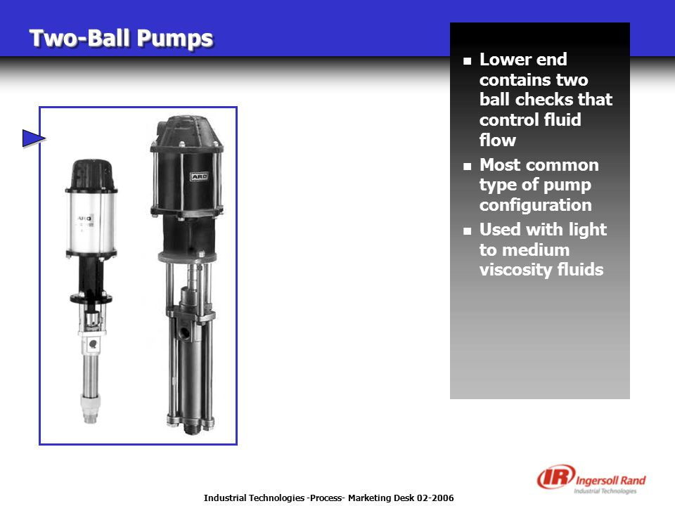 Industrial Technologies -Process- Marketing Desk 02-2006 Two-Ball Pumps n Lower end contains two ball checks that control fluid flow n Most common type of pump configuration n Used with light to medium viscosity fluids