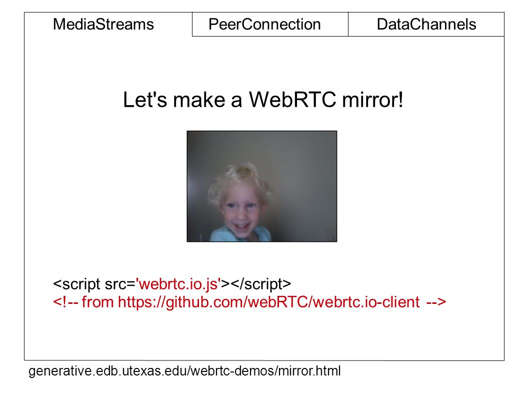 Let s make a WebRTC mirror.