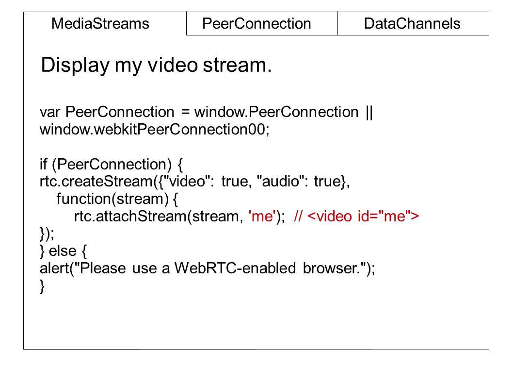 Display my video stream.