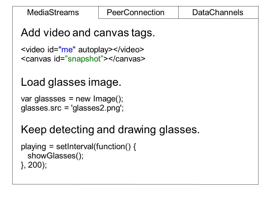 MediaStreamsPeerConnectionDataChannels Add video and canvas tags.