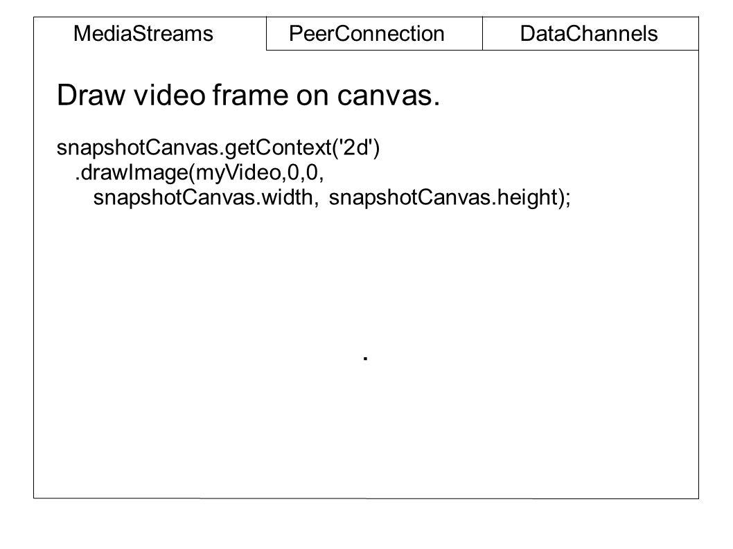 MediaStreamsPeerConnectionDataChannels snapshotCanvas.getContext( 2d ).drawImage(myVideo,0,0, snapshotCanvas.width, snapshotCanvas.height);.