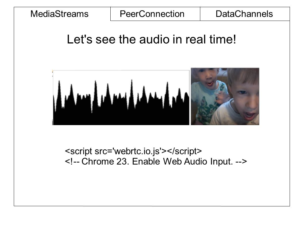 MediaStreamsPeerConnectionDataChannels Let s see the audio in real time.