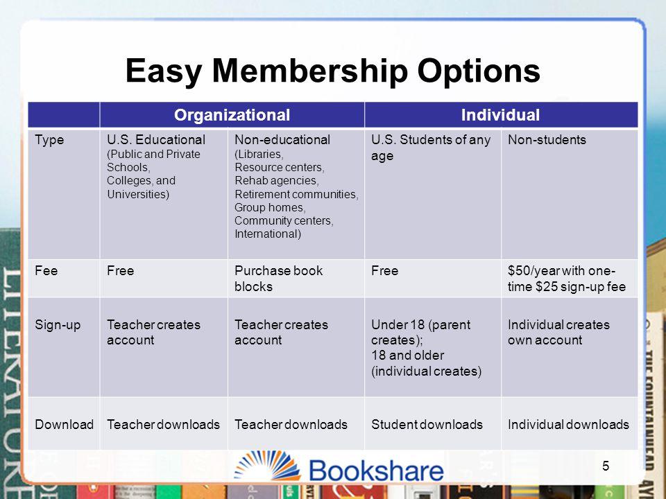 5 Easy Membership Options OrganizationalIndividual TypeU.S.