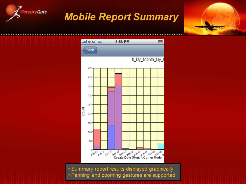 Mobile Report Summary Summary report results displayed graphically Panning and zooming gestures are supported