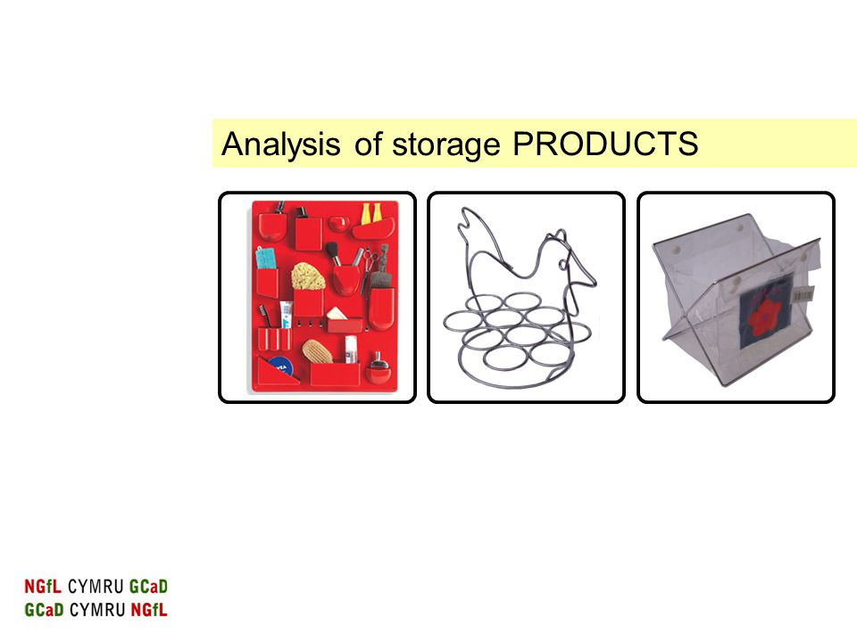 Analysis of storage PRODUCTS