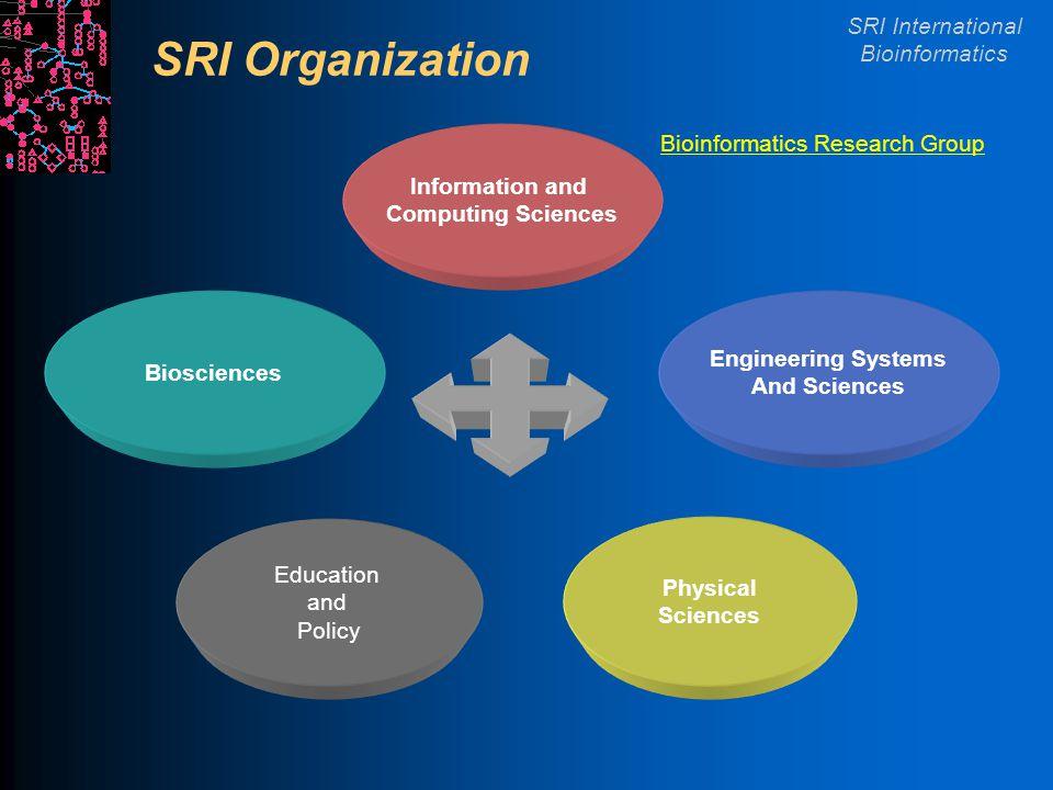 SRI International Bioinformatics Research in the SRI Bioinformatics Research Group BioCyc Database Collection l EcoCyc l MetaCyc EcoliHub Pathway Tools BioWarehouse