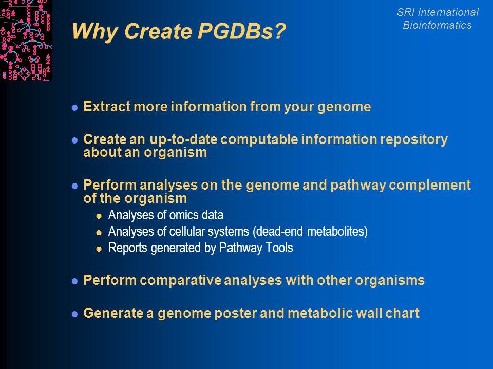 SRI International Bioinformatics Terminology Database = DB = Knowledge Base = KB = Pathway/Genome Database = PGDB