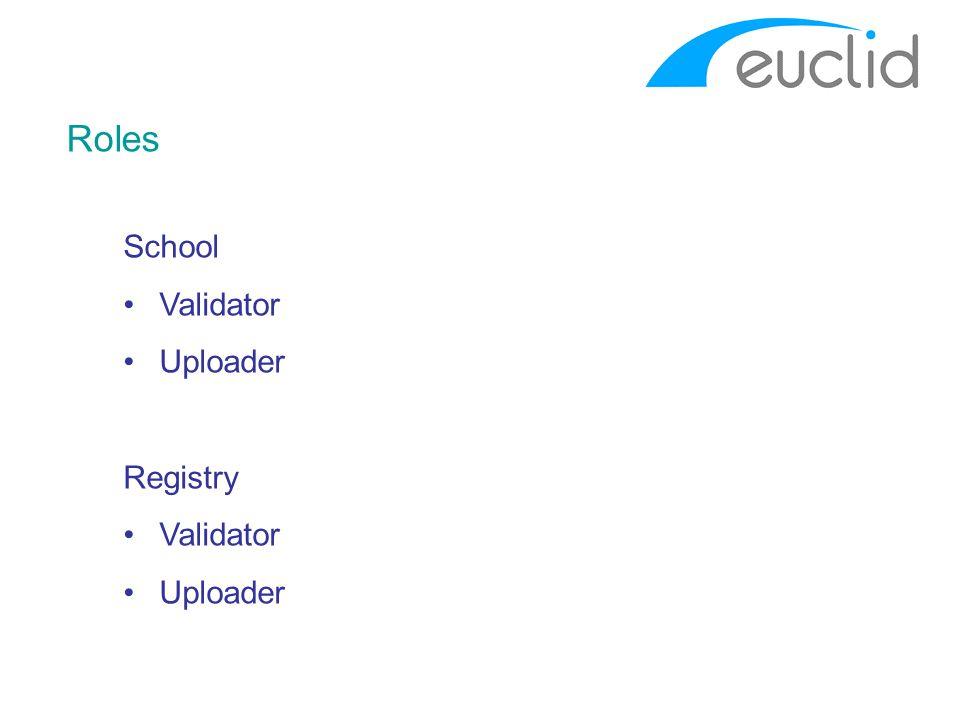 Roles School Validator Uploader Registry Validator Uploader