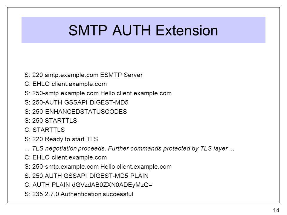SMTP AUTH Extension S: 220 smtp.example.com ESMTP Server C: EHLO client.example.com S: 250-smtp.example.com Hello client.example.com S: 250-AUTH GSSAPI DIGEST-MD5 S: 250-ENHANCEDSTATUSCODES S: 250 STARTTLS C: STARTTLS S: 220 Ready to start TLS...