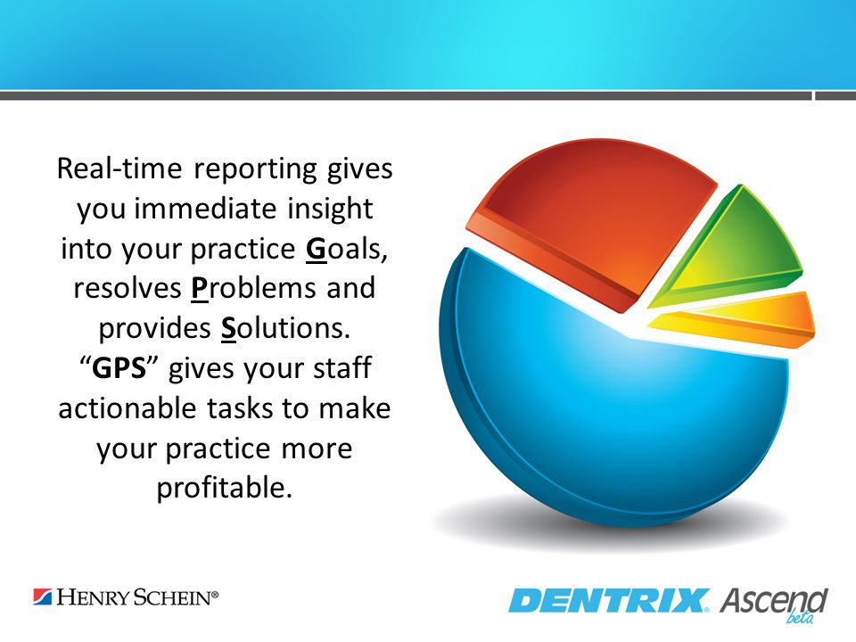 Real-time reporting gives you immediate insight into your practice Goals, resolves Problems and provides Solutions.