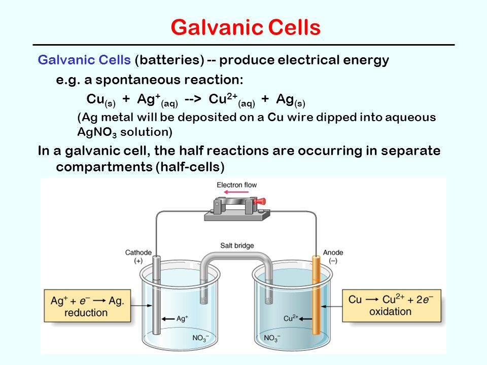 Galvanic Cells Galvanic Cells (batteries) -- produce electrical energy e.g. a spontaneous reaction: Cu (s) + Ag + (aq) --> Cu 2+ (aq) + Ag (s) (Ag met