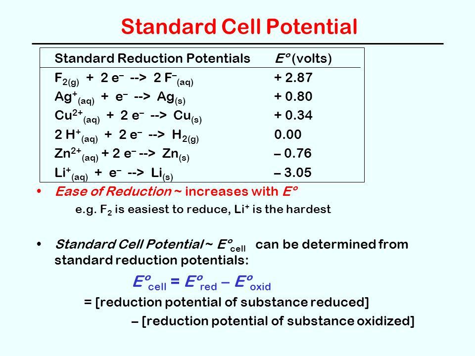 Standard Cell Potential Standard Reduction PotentialsEº (volts) F 2(g) + 2 e – --> 2 F – (aq) + 2.87 Ag + (aq) + e – --> Ag (s) + 0.80 Cu 2+ (aq) + 2