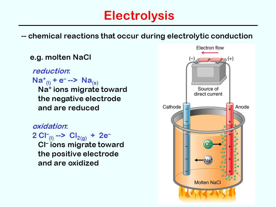 Electrolysis -- chemical reactions that occur during electrolytic conduction e.g. molten NaCl reduction: Na + (l) + e – --> Na (s) Na + ions migrate t