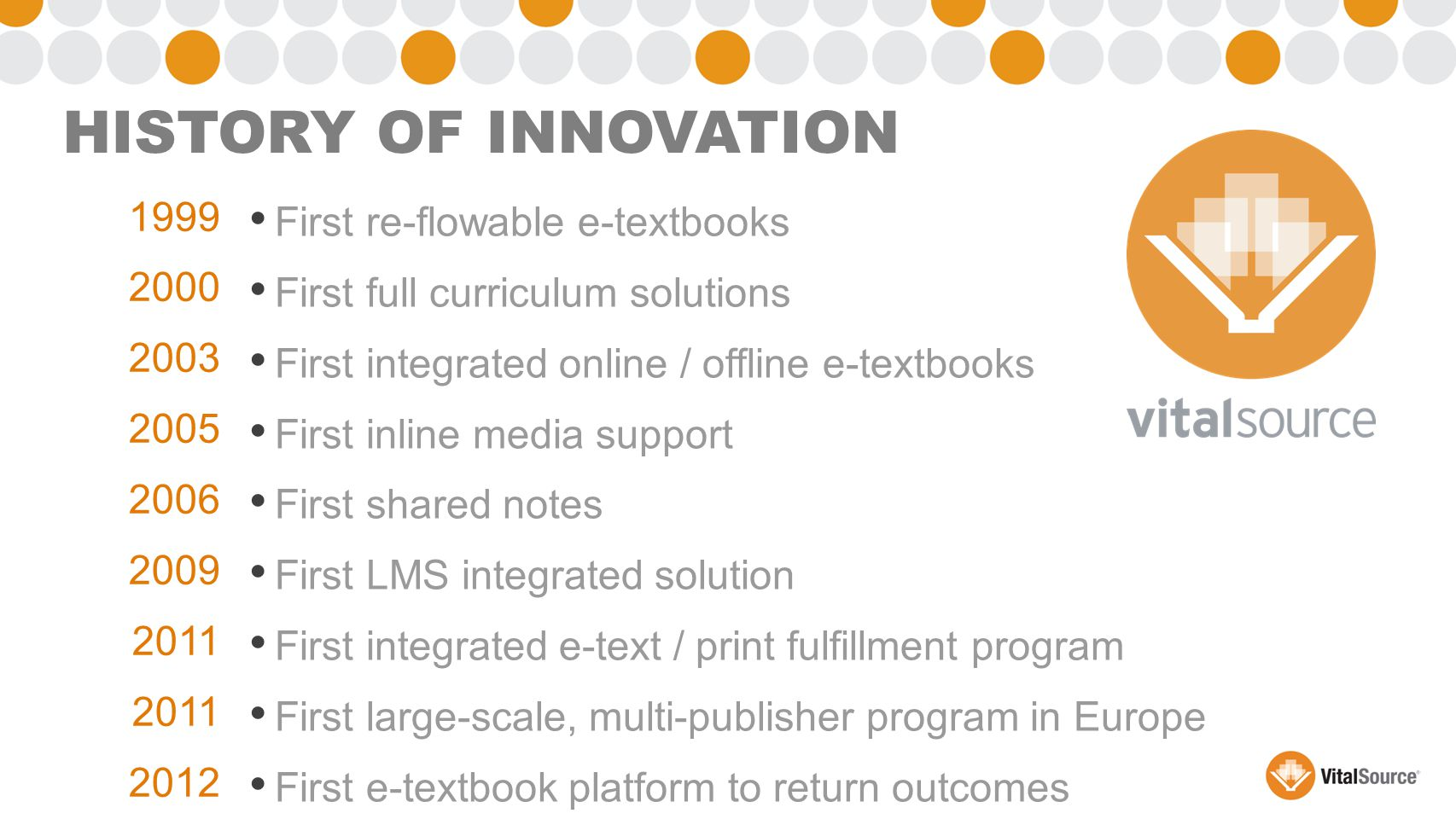 First re-flowable e-textbooks First full curriculum solutions First integrated online / offline e-textbooks First inline media support First shared notes First LMS integrated solution First integrated e-text / print fulfillment program First large-scale, multi-publisher program in Europe First e-textbook platform to return outcomes 1999 2000 2003 2005 2006 2009 2011 2012 HISTORY OF INNOVATION